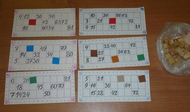 картинки лото таблица умножения